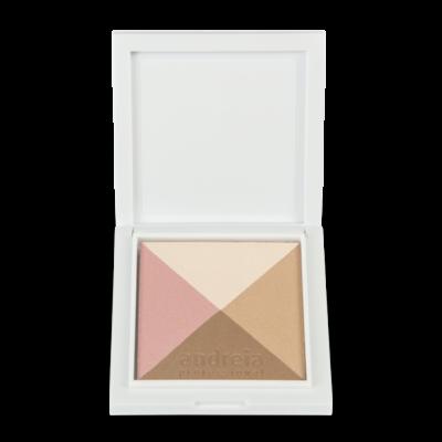 Face Palettes